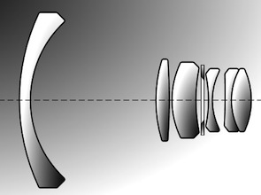The design of the original Angenieux retrofocus lens showing the negative element in front, positive in the rear and several corrective elements between.