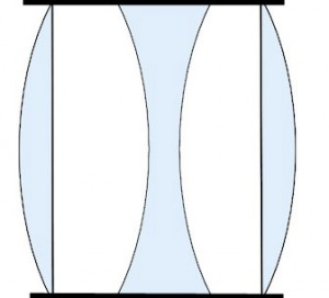 Lens diagram of a Cooke Triplet.