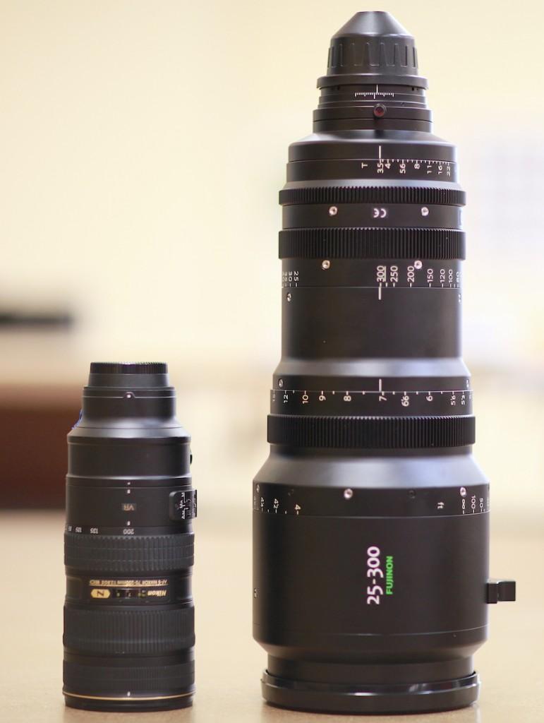 想要25-300mm f/2.8的那個誰,快來看呀