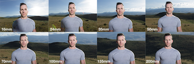 Lens-Focal-Length-Distortion-Explained