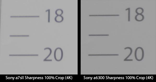 Sony Sharpness 4K