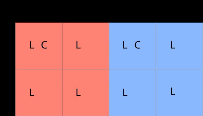Color Bit Depth Explained