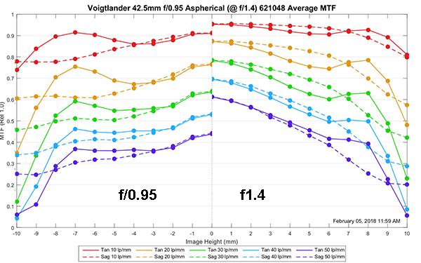 voigt-f1.4.png