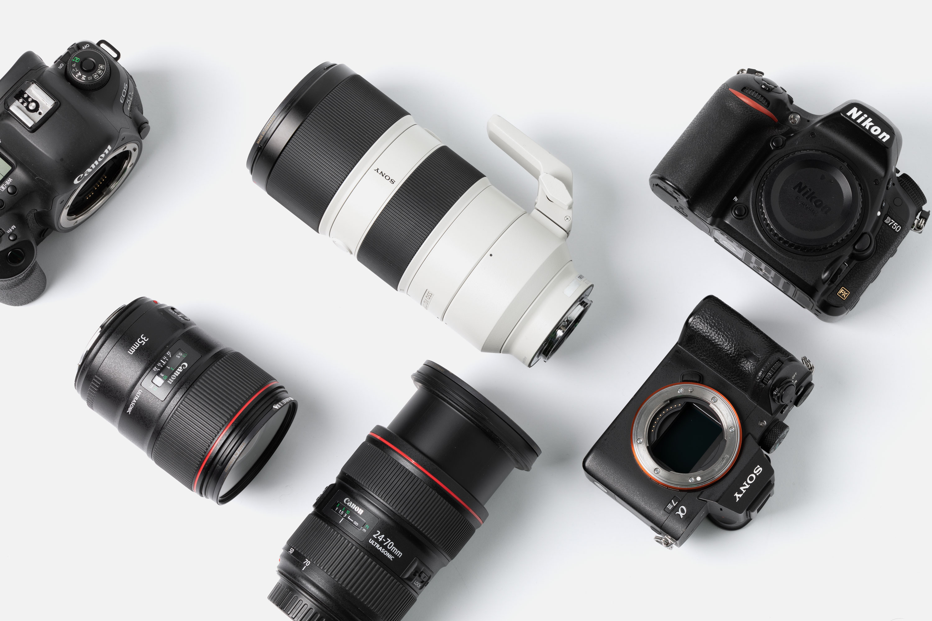 Top Photography Rentals 2019