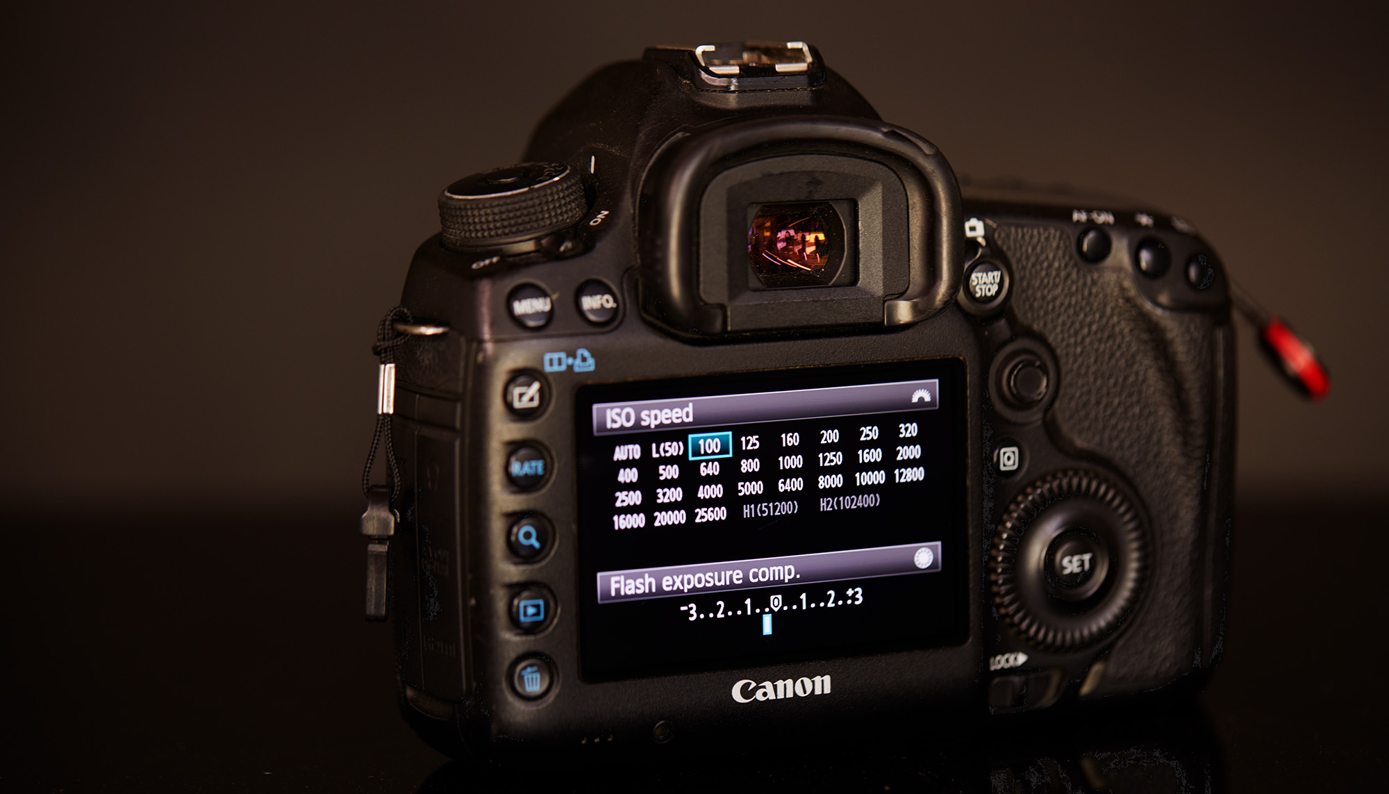 ISO Explained in Digital Photography
