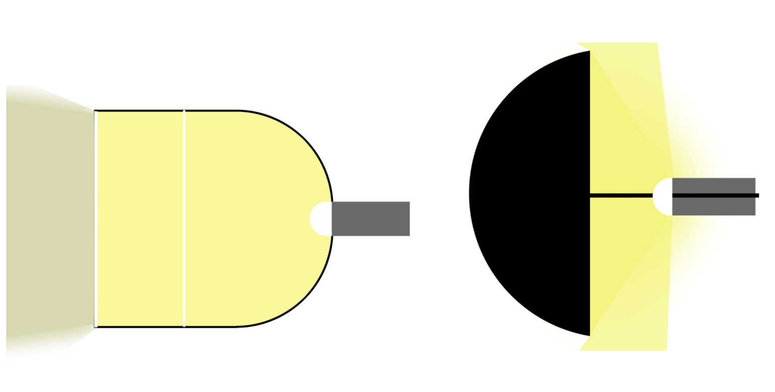 Feathering Light Example