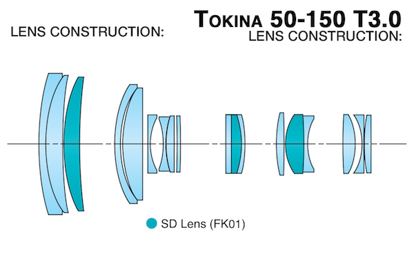 Tokina cinema 50 135 lens construction