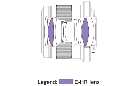 Olympus 45mm f:1.8 lens diagram