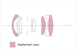 Sigma 19mm f:2.8 dn lens diagram