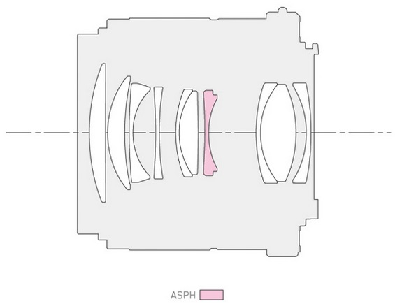 Panasonic 42 5mm f 1 7 ois diagram