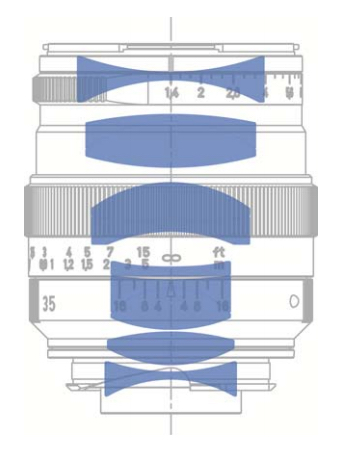 Zm 35mm f 1 4 diagram